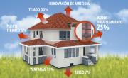 razones para aislar tu casa en vitoria gasteiz